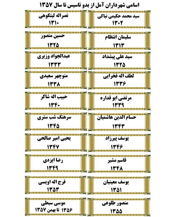 اسامی شهرداران آمل از بدو تاسیس تا سال ۱۳۵۷